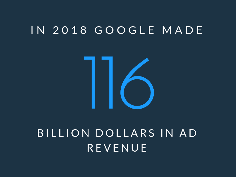 2018 Google ad revenue