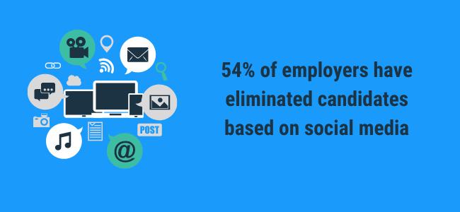 employers eliminate candidates social media
