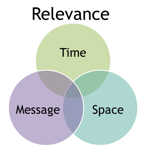 Personal Brand Development: Are You Relevant?