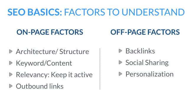 SEO basic factors chart