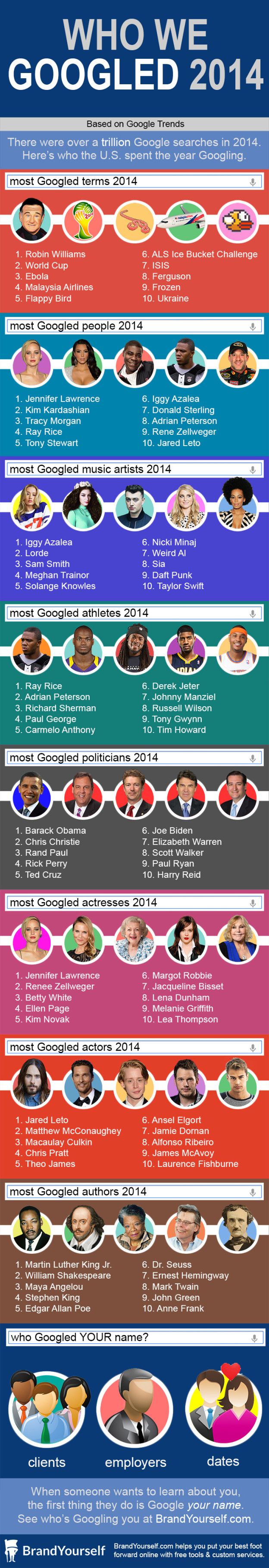 Who-We-Googled-2014-Infographic