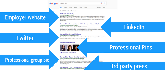 An example of a lawyer using branding to control their Google results.