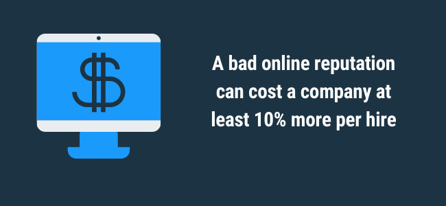 bad online rep costs companies