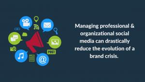 Brand Crisis Management