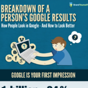 Want to Look Better in Google? Our Data Shows You the Best Ways [our first infographic]