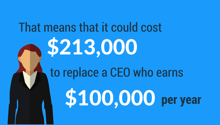 The cost of replacing a CEO if the company doesn't practice smart employment screening.