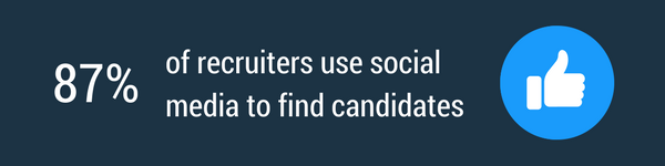 Most recruiters use social media to find candidates.