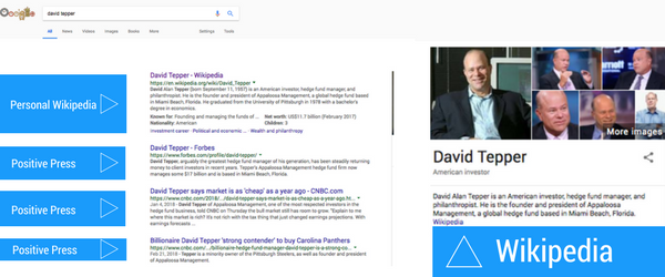 David Tepper personal brand example