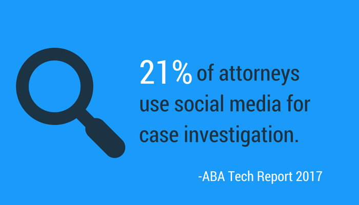 21 percent of attorneys use social media for case investigation.