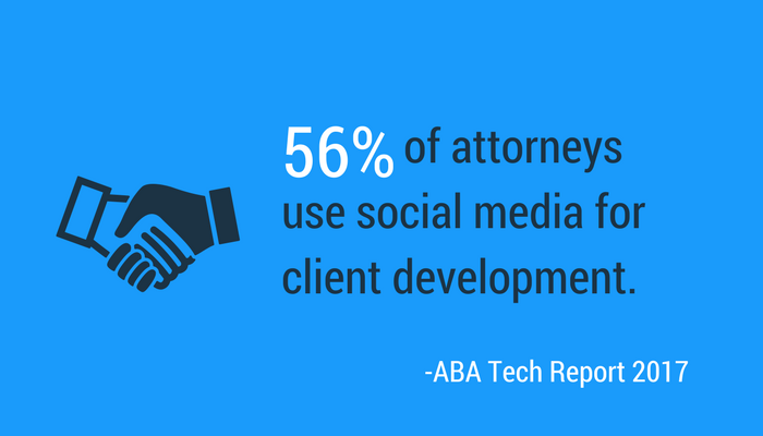 The majority of attorneys and lawyers use branding for client development.