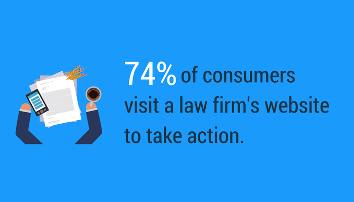Almost three quarters of potential clients visit a law firm website before initiating an engagement.