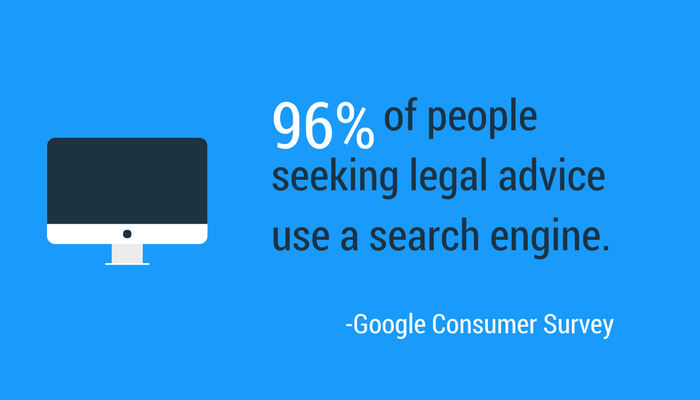 96 percent of people seeking legal advice us a search engine.
