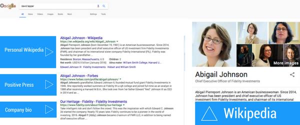 Abigail Pierrepont Johnson personal brand.