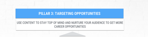 Targeting opportunities that are a good fit for you.