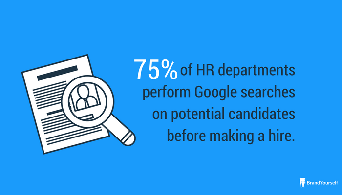 75 percent of HR departments perform google searches before hiring