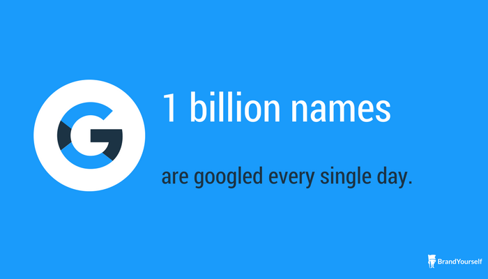one billion names are googled every day