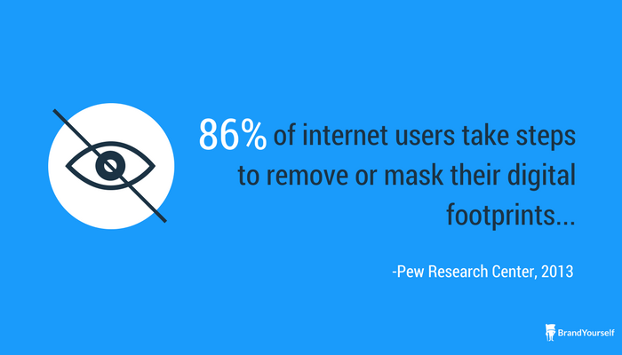 86% of internet users try to remove their name or personal information from google search results