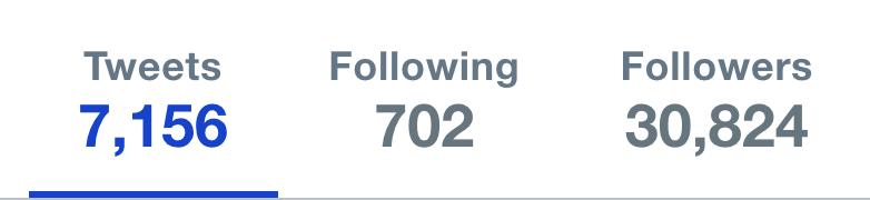 Count of total tweets
