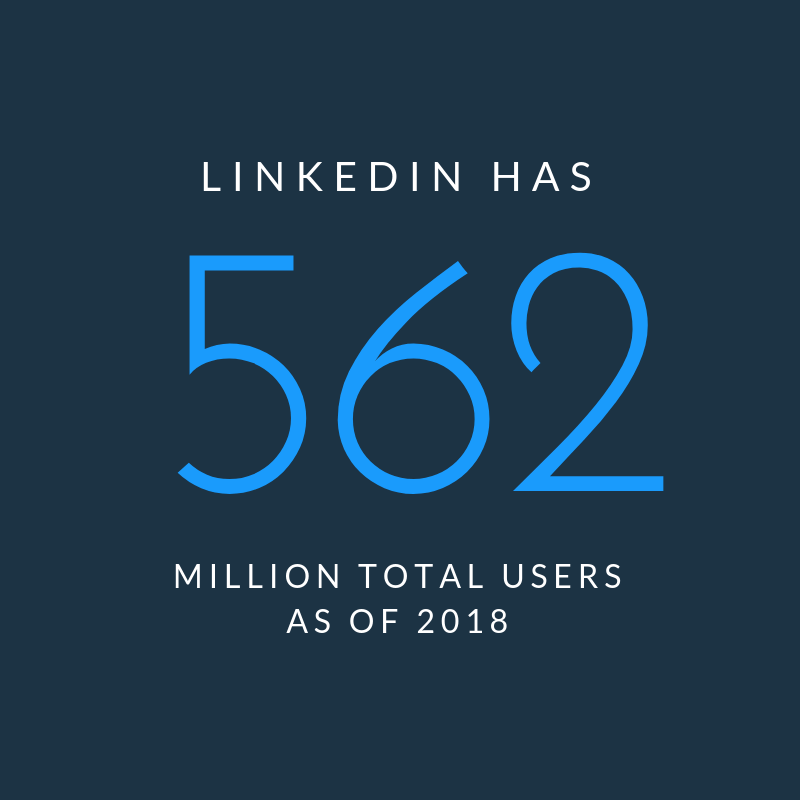 LinkedIn total users