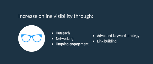 increase_online_visibility