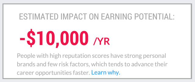 Estimated_Impact_on_Earning_Potential